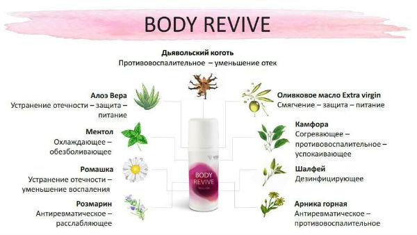 ROLL-ON Body Revive ДЛЯ ТЕЛА