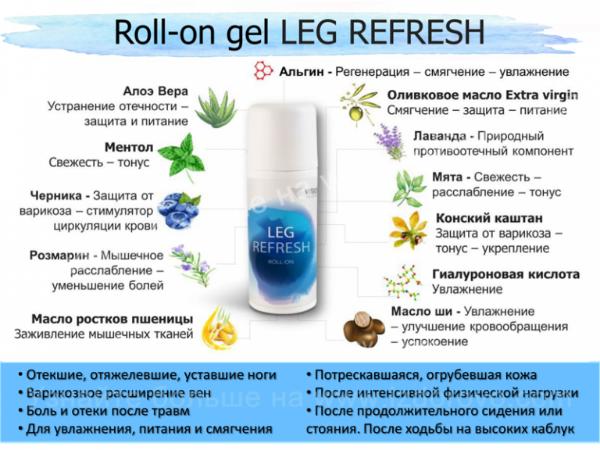 Roll-on Leg Refresh для ног